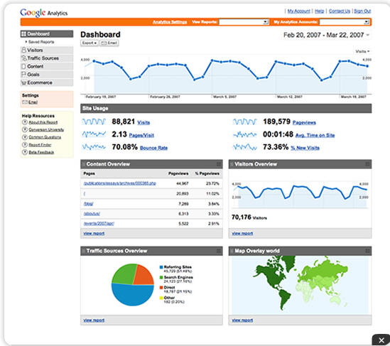 GoogleAnalytics report
