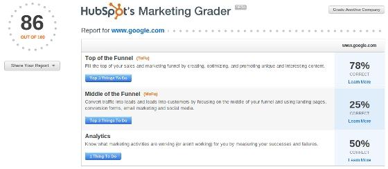 hubspot-marketing-grader-score