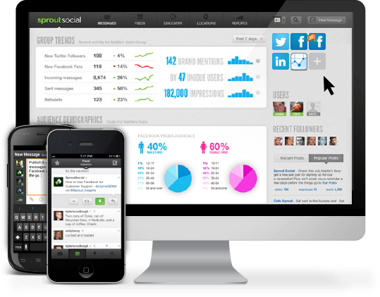 sprout social image