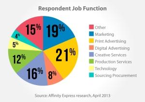 Respondent Job Function