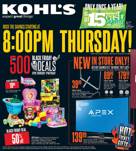 Kohl's Thanksgiving store open ad